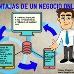 Negocios online: una buena opción (o la mejor)
