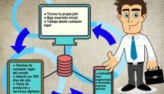 Ventajas de los negocios online