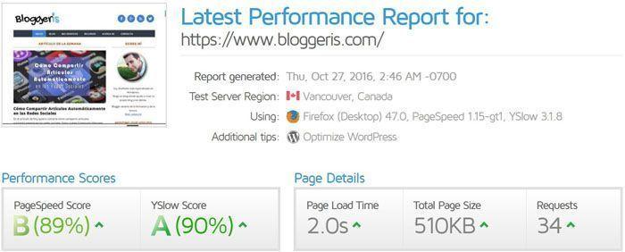 velocidad-de-carga-bloggeris-gtmetrix