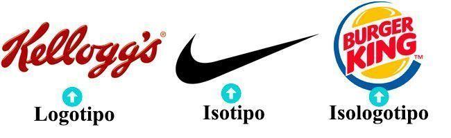 crear un logo tipos