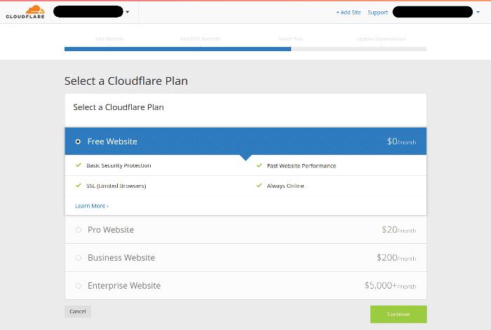 Elegir el plan Cloudflare CDN