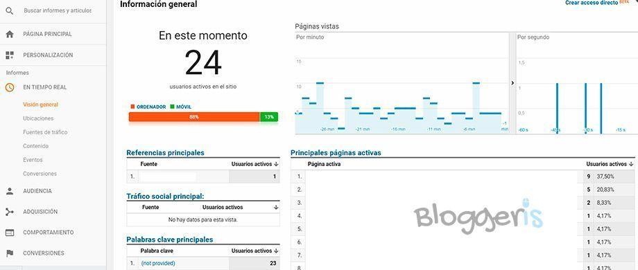 google analytics en tiempo real informe